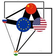 A globalização chinesa