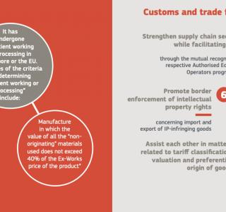Acordo Comercial e de Investimento União Europeia-Singapura